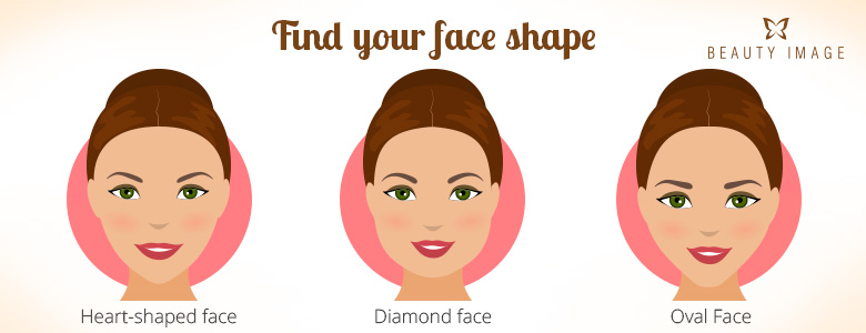 Perfect Eyebrow Shapes on Face Shape