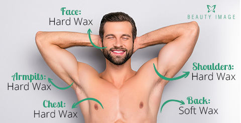 5 Steps For Male Full Body Waxing
