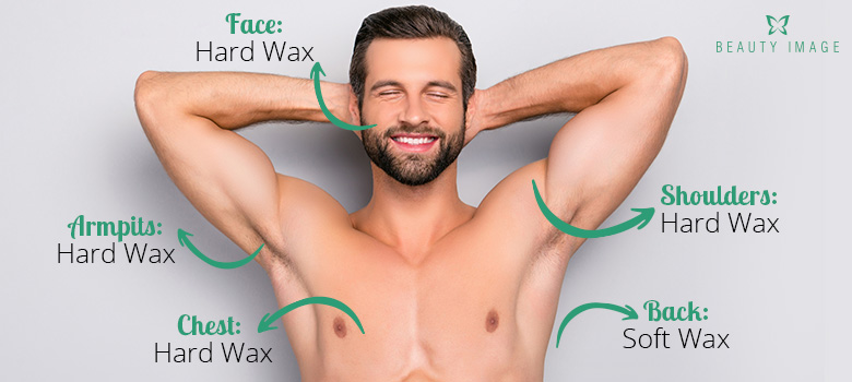 Male Full Body Waxing Body Parts