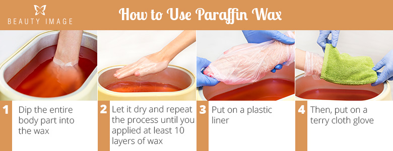 Paraffin Wax Application